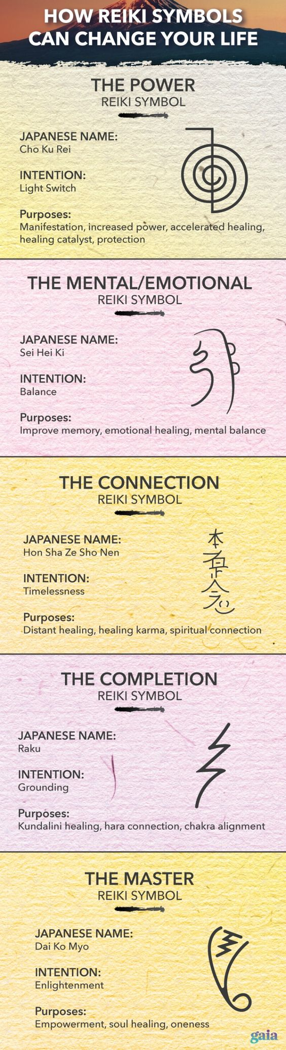 Marin reiki marin marketing offers i found reiki after i was in a car accident at 22 years old i was seeing a chiropractor three times a week for two years after owing thousands of dollars biocorpaavc
